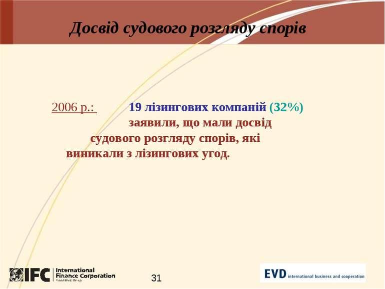 Досвід судового розгляду спорів 2006 р.: 19 лізингових компаній (32%) заявили...