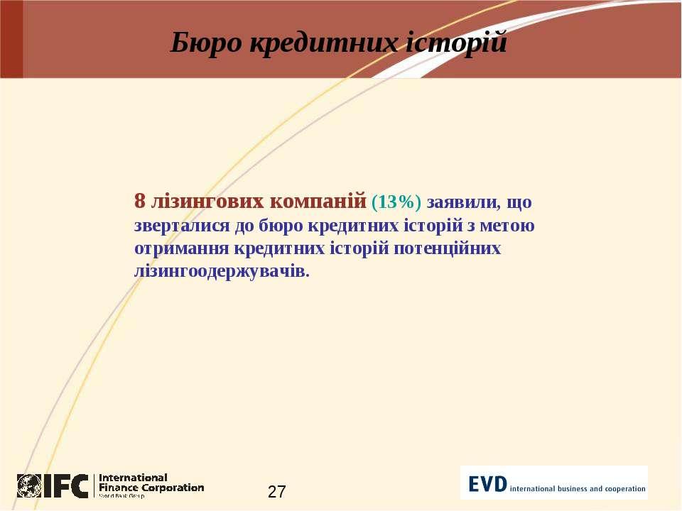 Бюро кредитних історій 8 лізингових компаній (13%) заявили, що зверталися до ...
