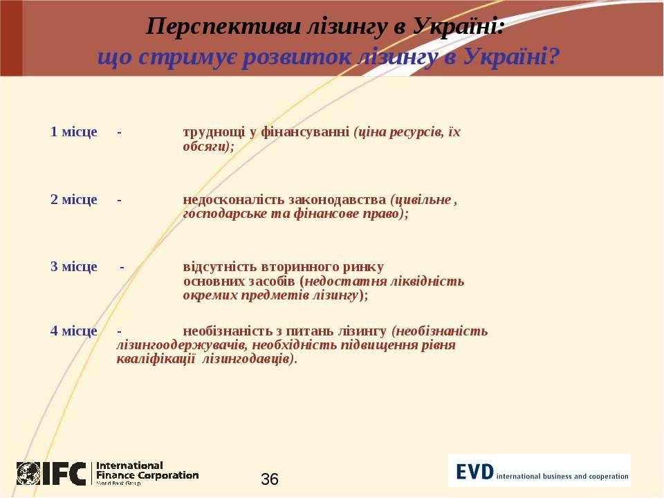Перспективи лізингу в Україні: що стримує розвиток лізингу в Україні? 1 місце...