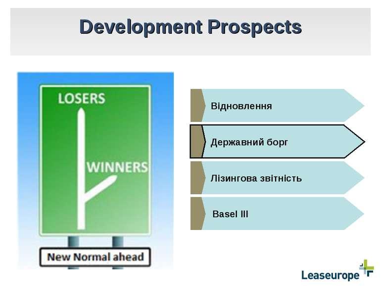Development Prospects Basel III