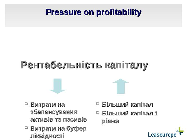 Pressure on profitability