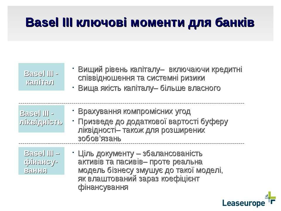 Basel III ключові моменти для банків Basel III - капітал Basel III - ліквідні...