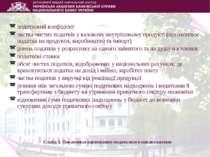Слайд 3. Показники оцінювання податкового навантаження податковий коефіцієнт ...