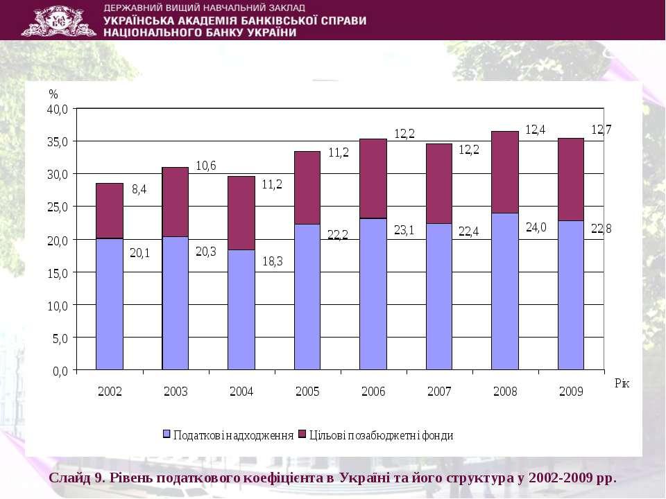 Слайд 9. Рівень податкового коефіцієнта в Україні та його структура у 2002-20...