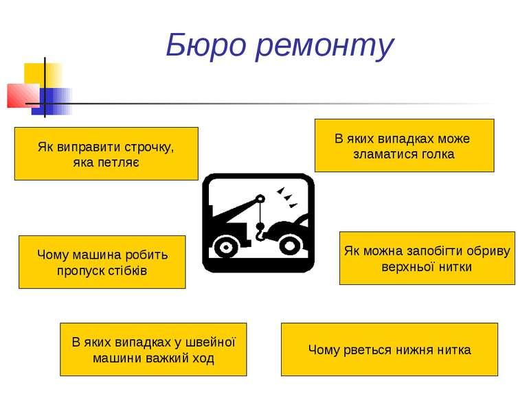 Бюро ремонту Як виправити строчку, яка петляє Чому машина робить пропуск стіб...