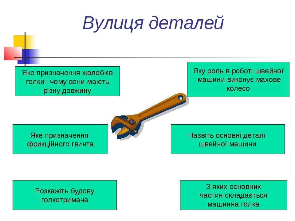 Вулиця деталей Яке призначення жолобків голки і чому вони мають різну довжину...