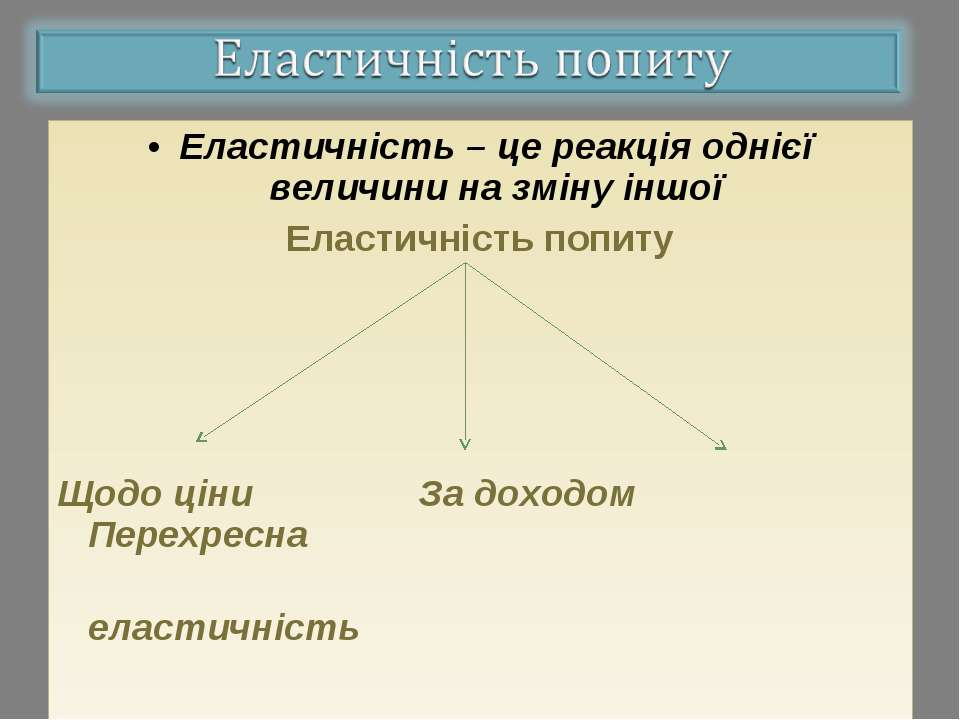 Еластичність – це реакція однієї величини на зміну іншої Еластичність попиту ...