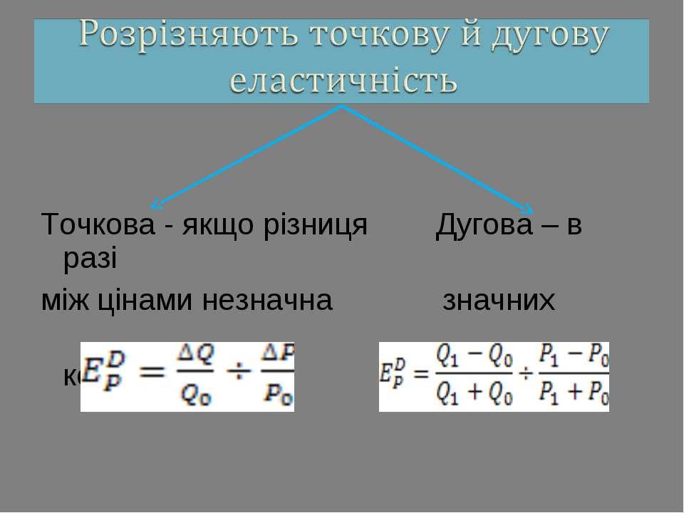 Точкова - якщо різниця Дугова – в разі між цінами незначна значних коливань цін