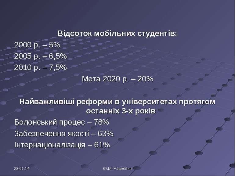 Відсоток мобільних студентів: 2000 р. – 5% 2005 р. – 6,5% 2010 р. – 7,5% Мета...
