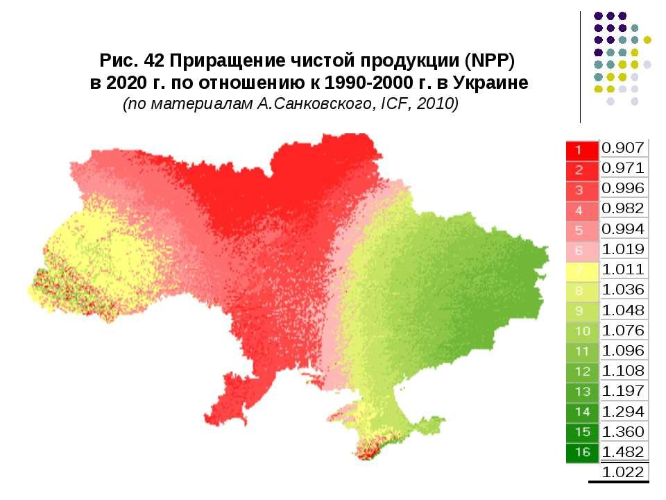 Рис. 42 Приращение чистой продукции (NPP) в 2020 г. по отношению к 1990-2000 ...