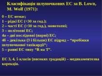 Класифікація шлуночкових ЕС за B. Lown, M. Wolf (1971): 0 – ЕС немає; 1 – рід...