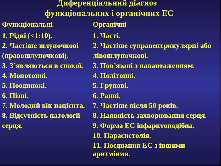 Диференціальний діагноз функціональних і органічних ЕС Функціональні Органічн...