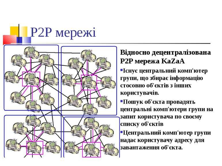 P2P мережі Відносно децентралізована P2P мережа KaZaA Існує центральний комп'...