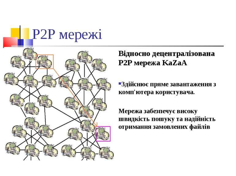 P2P мережі Відносно децентралізована P2P мережа KaZaA Здійснює пряме завантаж...