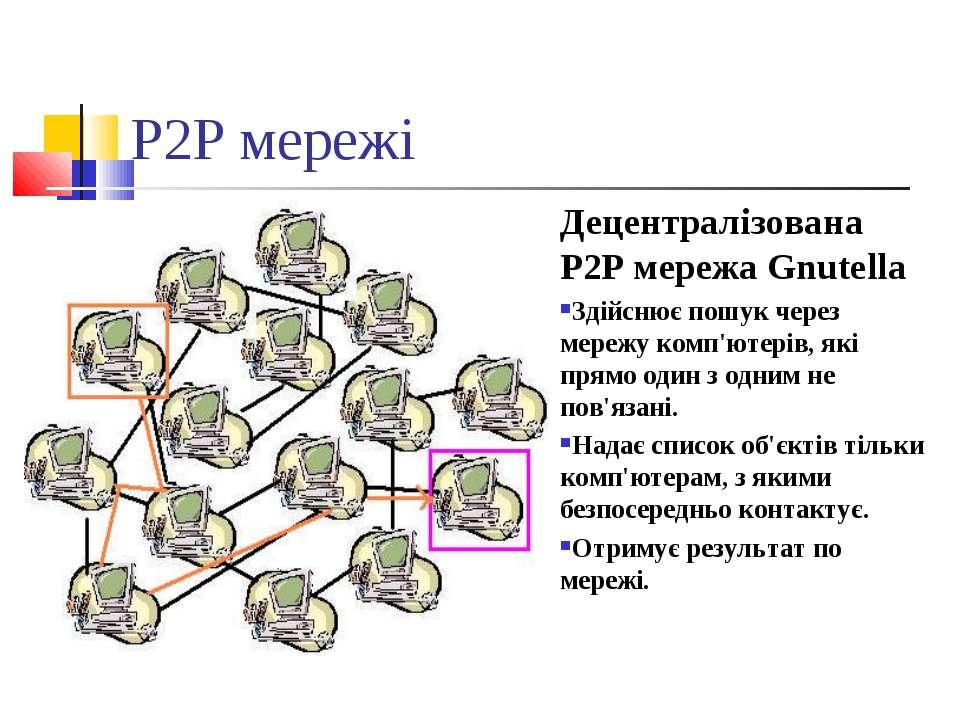 P2P мережі Децентралізована P2P мережа Gnutella Здійснює пошук через мережу к...