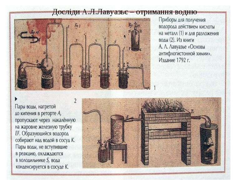 Досліди А.Л.Лавуазьє – отримання водню