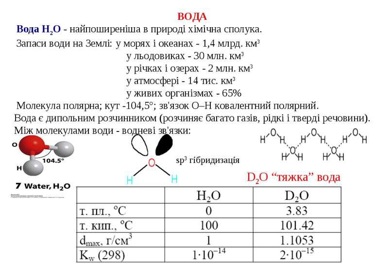 """D2O """"тяжка"""" вода sp3 гібридизація ВОДА Вода H2O - найпоширеніша в природі хі..."""