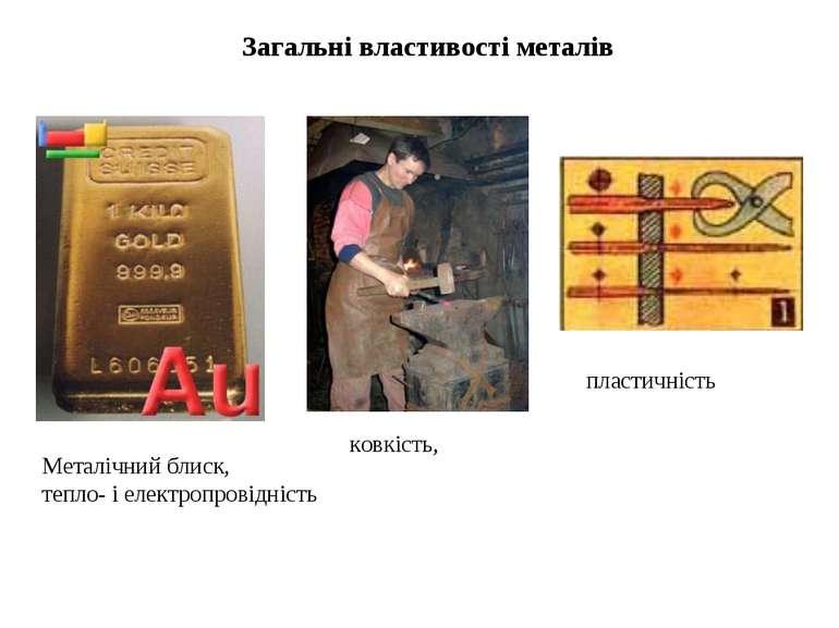 Загальні властивості металів Металічний блиск, тепло- і електропровідність ко...