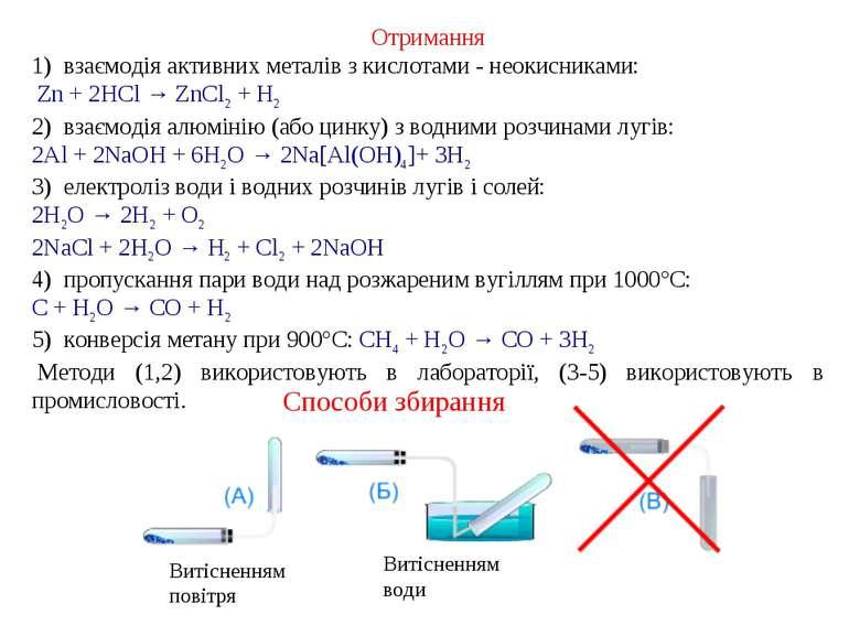 Отримання 1) взаємодія активних металів з кислотами - неокисниками: Zn + 2H...
