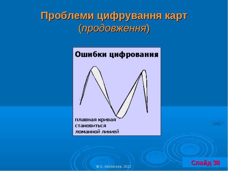 Проблеми цифрування карт (продовження) © С. Костріков, 2012 Слайд 38