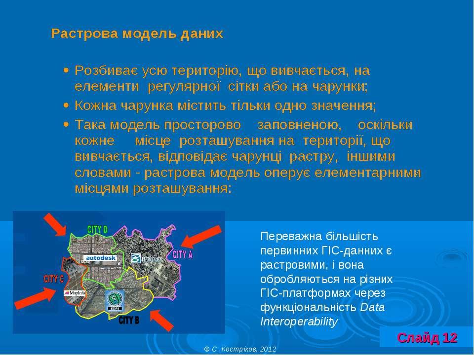 Слайд 12 © С. Костріков, 2012 Переважна більшість первинних ГІС-данних є раст...