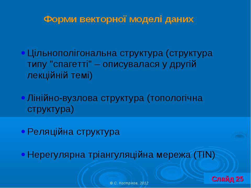 © С. Костріков, 2012 Слайд 25