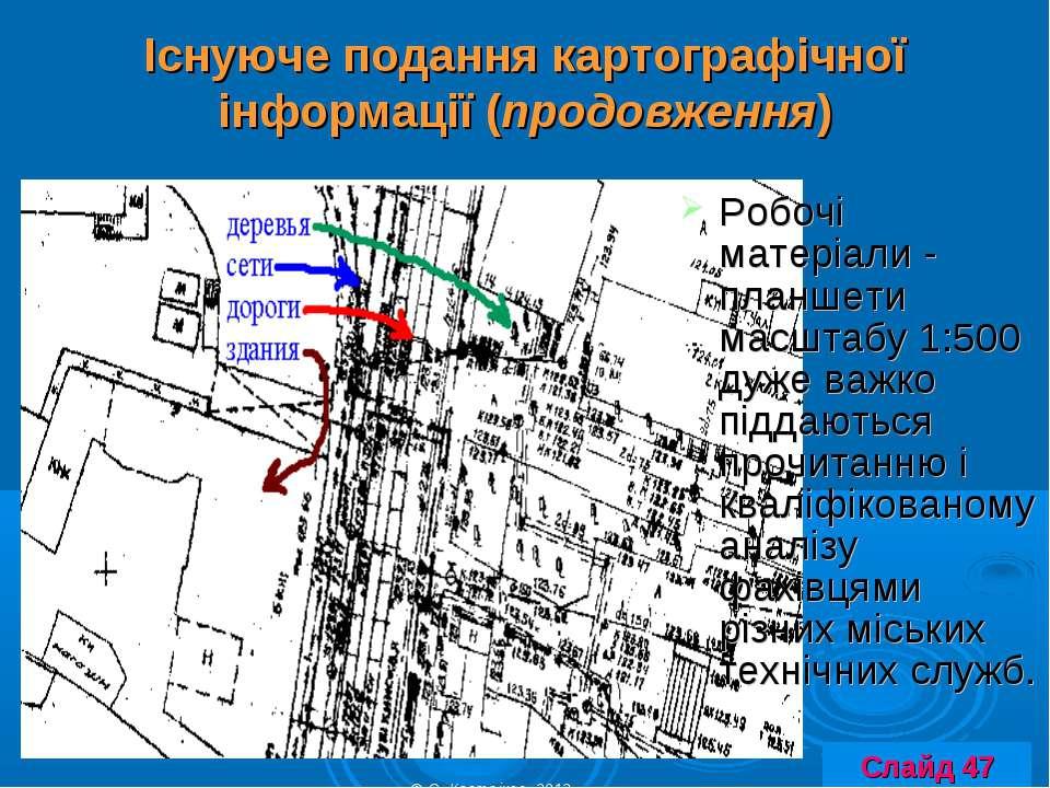 Існуюче подання картографічної інформації (продовження) Робочі матеріали - пл...