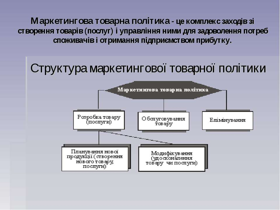 Маркетингова товарна політика - це комплекс заходів зі створення товарів (пос...