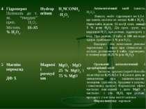 "4 Гідроперит Належить до т. зв. ""твердих"" преп. H2O2. Містить 33–35 % Н2О2. H..."