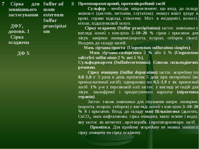 7 Сірка для зовнішнього застосування ДФУ, доповн. 1 Сірка осаджена ДФ Х Sulfu...
