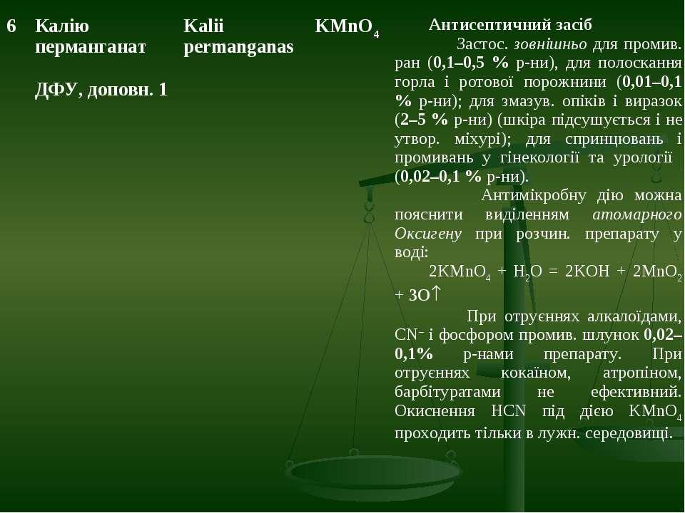6 Калію перманганат ДФУ, доповн. 1 Kalii permanganas KMnО4 Антисептичний засі...