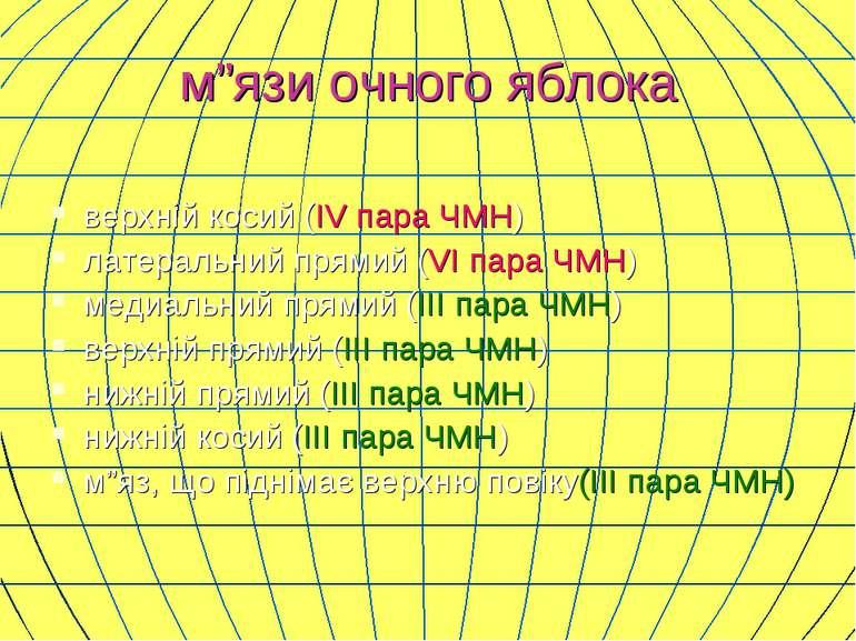 """м""""язи очного яблока верхній косий (ІV пара ЧМН) латеральний прямий (VI пара Ч..."""