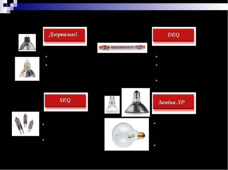 """Асортимент галогенових ламп MR16 и MR11 Для акцентуючої підсвітки Компактне """"..."""
