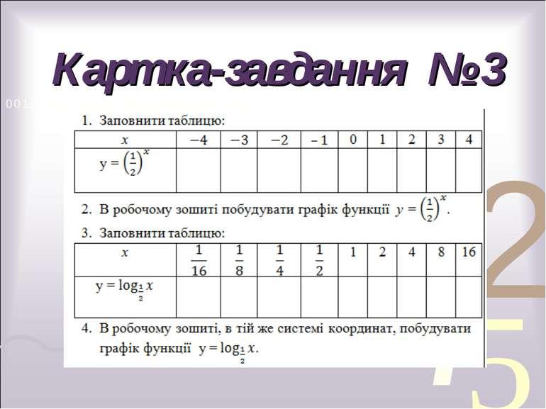 Картка-завдання № 3