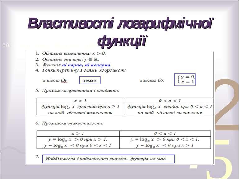 Логарифмічна функція, її графік та властивості» - презентація з ...