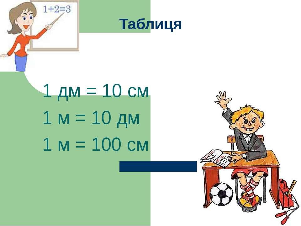 Таблиця 1 дм = 10 см 1 м = 10 дм 1 м = 100 см