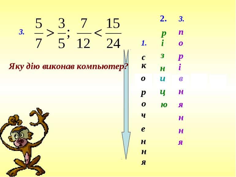 с е ч о н к н р я о 2. 1. и р і з н ю ц 3. Яку дію виконав компьютер? 3. н о ...