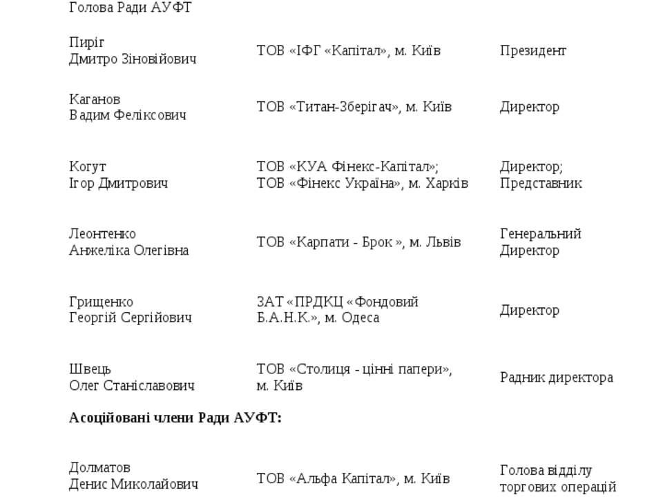 Діючий склад Ради АУФТ 6