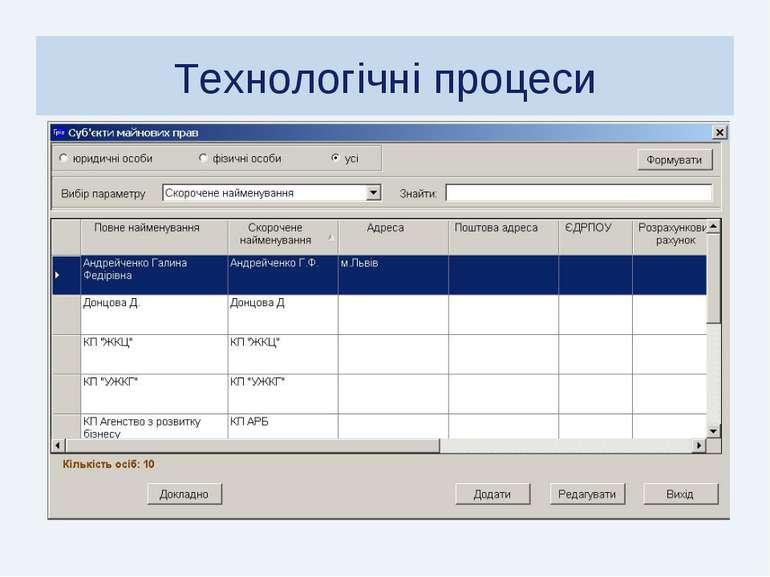 Технологічні процеси