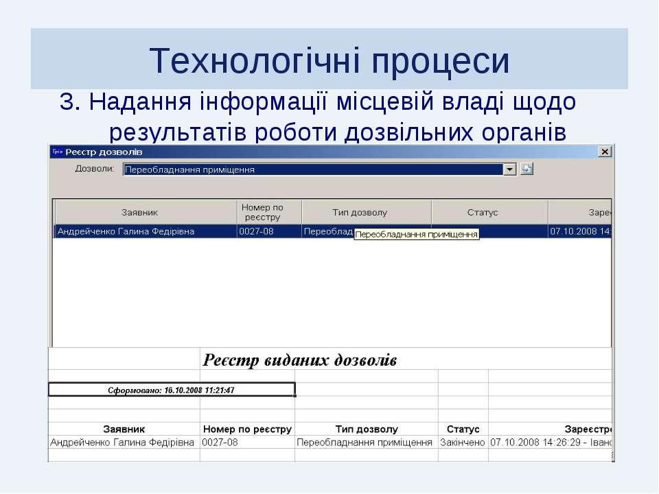 Технологічні процеси 3. Надання інформації місцевій владі щодо результатів ро...