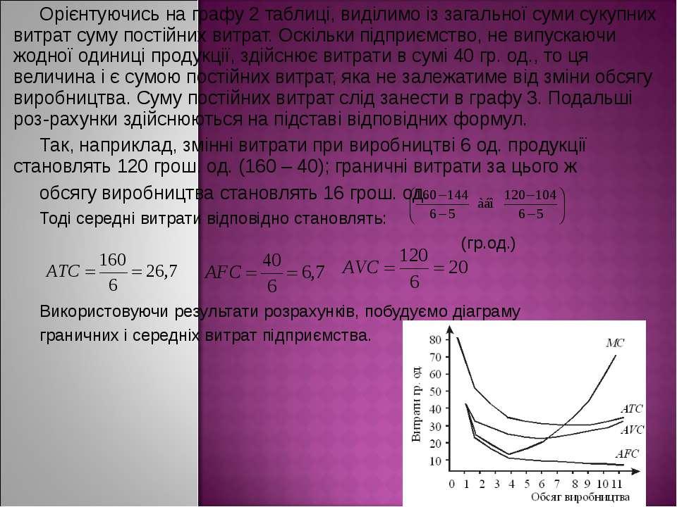 Орієнтуючись на графу 2 таблиці, виділимо із загальної суми сукупних витрат с...