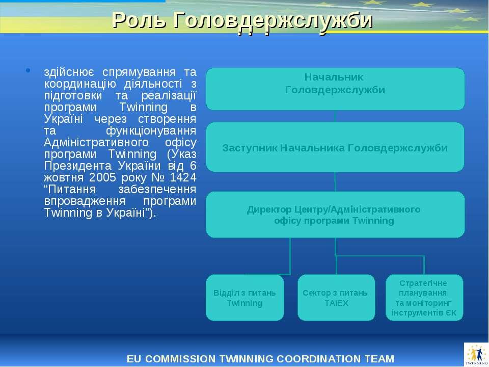 * Роль Головдержслужби здійснює спрямування та координацію діяльності з підго...