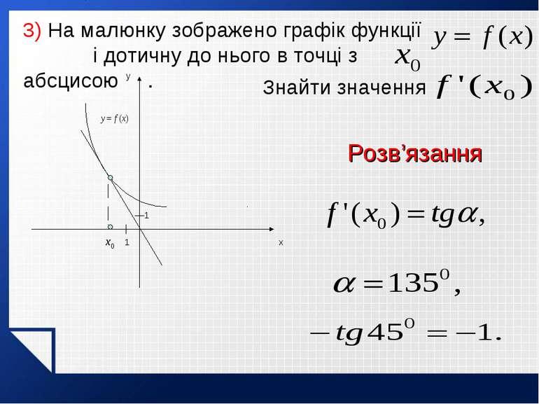 3) На малюнку зображено графік функції і дотичну до нього в точці з абсцисою ...