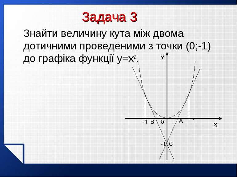 Задача 3 Знайти величину кута між двома дотичними проведеними з точки (0;-1) ...