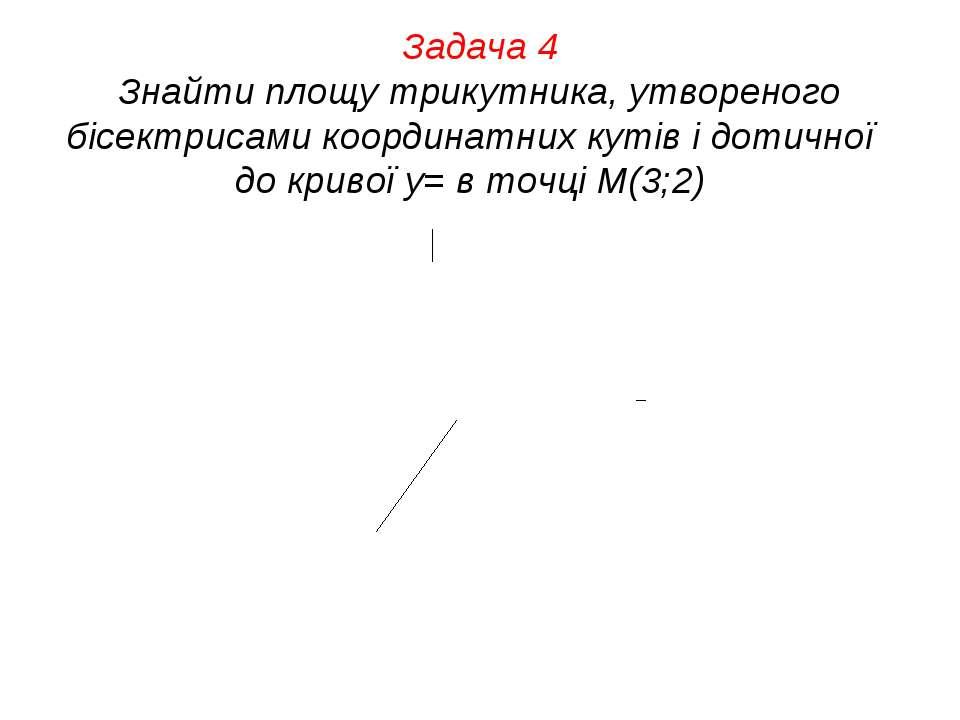 Задача 4 Знайти площу трикутника, утвореного бісектрисами координатних кутів ...