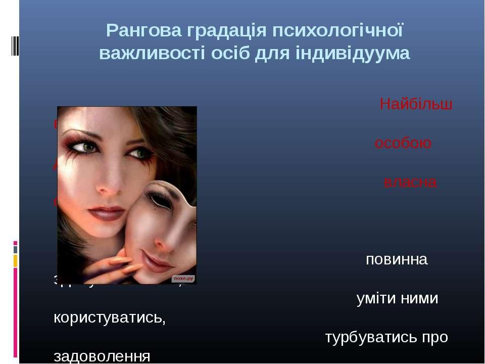 Рангова градація психологічної важливості осіб для індивідуума Найбільш важли...