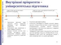 Внутрішні пріоритети – університетська підготовка Створення нових магістерськ...
