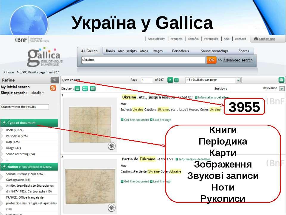 Україна у Gallica 3955 Книги Періодика Карти Зображення Звукові записи Ноти Р...