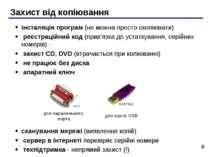 * Захист від копіювання інсталяція програм (не можна просто скопіювати) реєст...