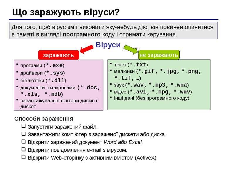 Що заражують віруси? Віруси програми (*.exe) драйвери (*.sys) бібліотеки (*.d...